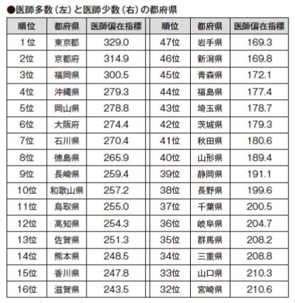 https://www.ajha.or.jp/news/pickup/20190301/images/05.png